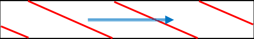 Schematic of a spiral-weld for manufacturing long tubes operating at medium pressure. It presents major disturbances to the flow.