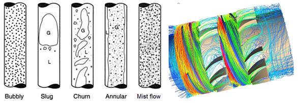 Symbole pour écoulements diphasiques, compression pompage turbine polyphasique,  cellules-hydro de première et deuxième génération, applications, interaction multiphasique pompe – conduite.