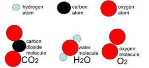 Symbole pour le thème sur le dioxyde de carbone, centrales à combustible fossile, moteurs de véhicule, réinjection combinée gaz-acides-H2O dans aquifères, boucle géothermale, traitement gaz-pollué.
