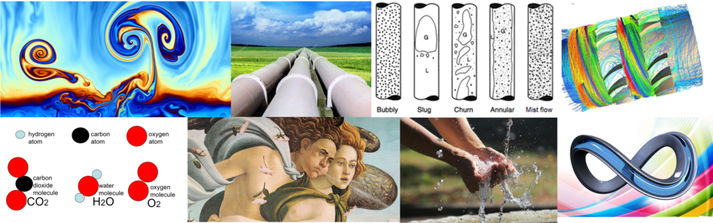 Symbols used in summary section for: a) Fluid friction; b) Pipelines; c) Two-phase flow; d) Carbon dioxide; e) Wind; f) Water; g) Recovery
