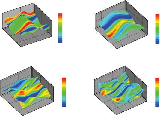 Turbulence over a compliant surface: numerical simulation and analysis. Article by Xu, Rempfer and Lumley