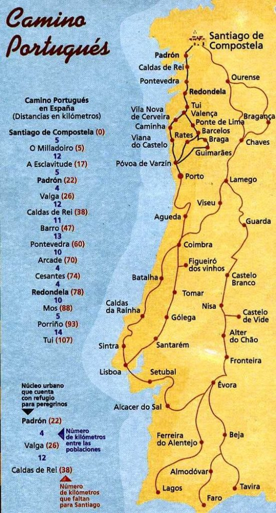 Principaux chemins au Portugal.